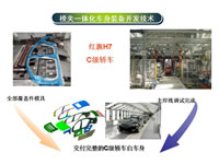 Techmology Show Mold Clamp Cars Body Equipment Integration Technology Development