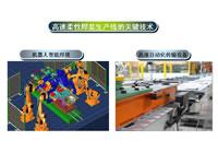 Technology Show Intelligent Welding Robot