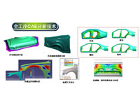 Technology Show Thew Whole Process Of CAE Analysis Technology