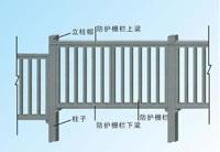 Guardrail Mould