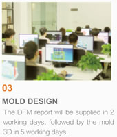 Packaging Mould Project Management, 03 Mold Design