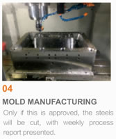 Packaging Mould Project Management, 04 Mold Manufacturing