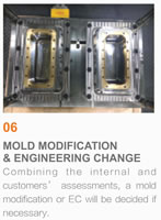 Packaging Mould Project Management, 06 Mold Modification Engineering Changes